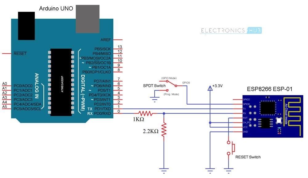 `将ESP8266连接至ThingSpeak AT命令电路`